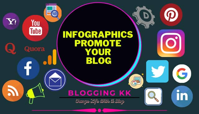 Infographics Promote Your Blog